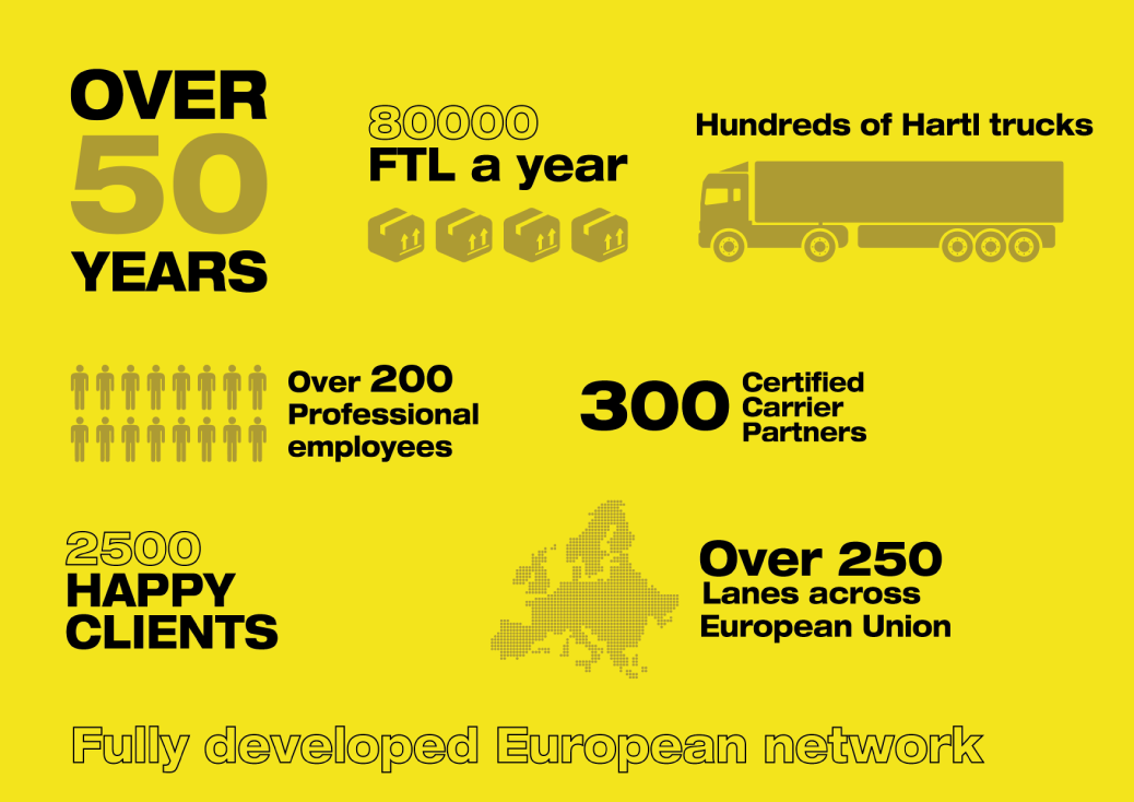 hartl facts and figures